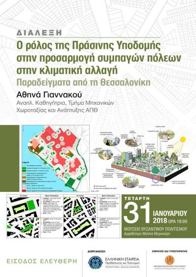 """The role of Green Infrastructure in the adaptation of compact cities to climate change: Examples from Thessaloniki"""